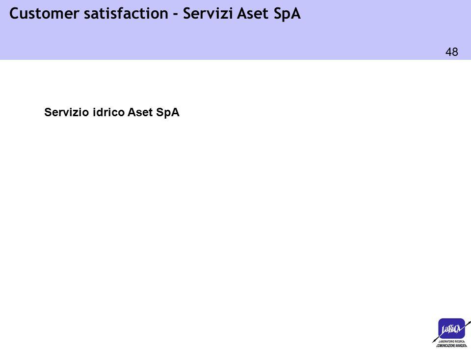 48 Customer satisfaction - Servizi Aset SpA Servizio idrico Aset SpA