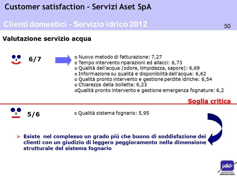 50 Customer satisfaction - Servizi Aset SpA Soglia critica o Nuovo metodo di fatturazione: 7,27 o Tempo intervento riparazioni ed allacci: 6,73 o Qual