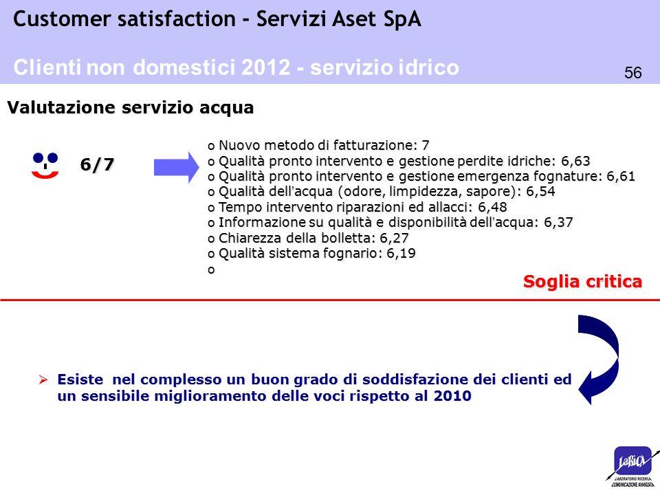 56 Customer satisfaction - Servizi Aset SpA Soglia critica o Nuovo metodo di fatturazione: 7 o Qualità pronto intervento e gestione perdite idriche: 6