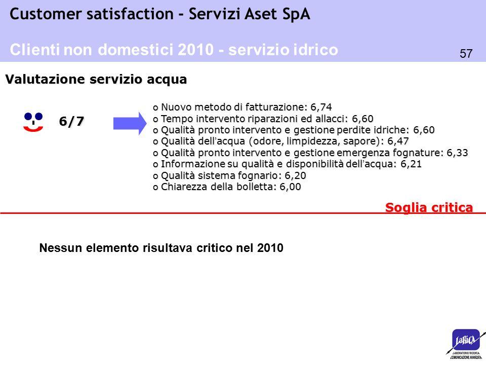 57 Customer satisfaction - Servizi Aset SpA Soglia critica o Nuovo metodo di fatturazione: 6,74 o Tempo intervento riparazioni ed allacci: 6,60 o Qual