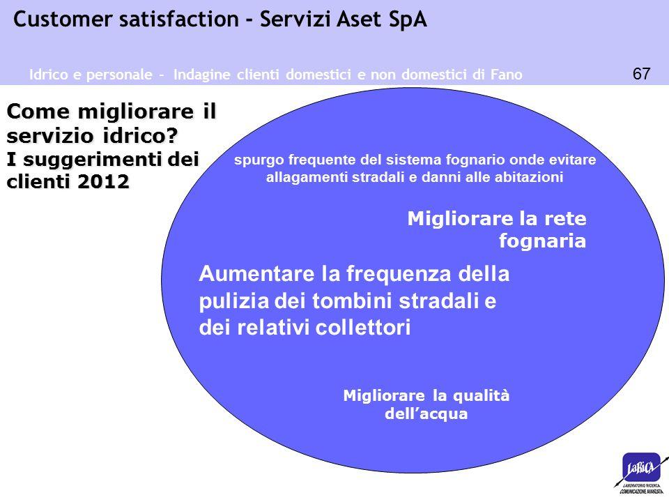 67 Customer satisfaction - Servizi Aset SpA Migliorare la qualità dell'acqua spurgo frequente del sistema fognario onde evitare allagamenti stradali e