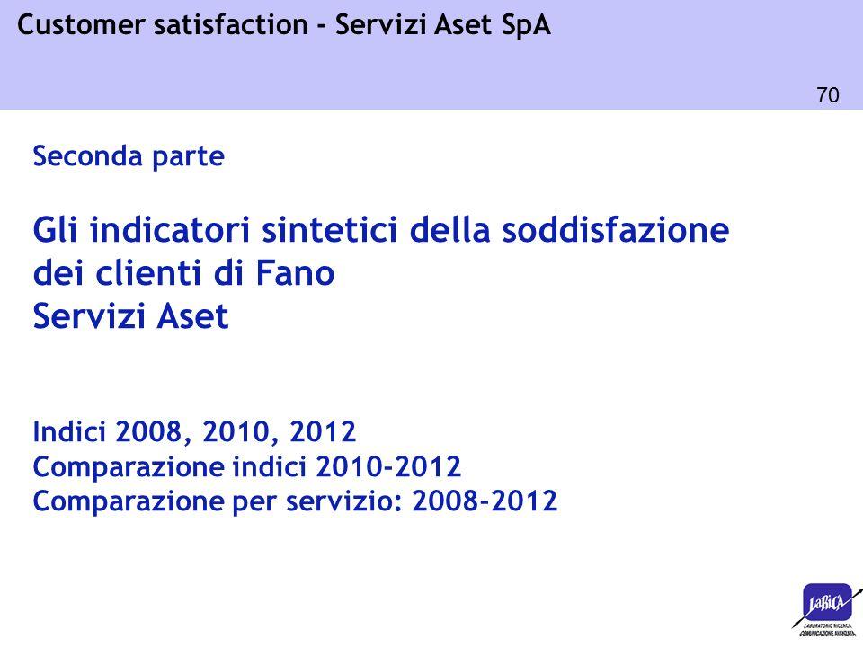 70 Customer satisfaction - Servizi Aset SpA Seconda parte Gli indicatori sintetici della soddisfazione dei clienti di Fano Servizi Aset Indici 2008, 2010, 2012 Comparazione indici 2010-2012 Comparazione per servizio: 2008-2012