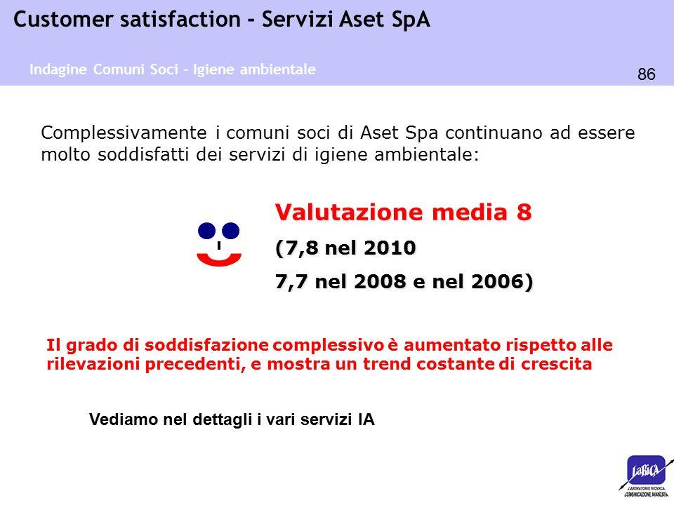86 Customer satisfaction - Servizi Aset SpA Complessivamente i comuni soci di Aset Spa continuano ad essere molto soddisfatti dei servizi di igiene ambientale: Valutazione media 8 (7,8 nel 2010 7,7 nel 2008 e nel 2006) Il grado di soddisfazione complessivo è aumentato rispetto alle rilevazioni precedenti, e mostra un trend costante di crescita Indagine Comuni Soci - Igiene ambientale Vediamo nel dettagli i vari servizi IA