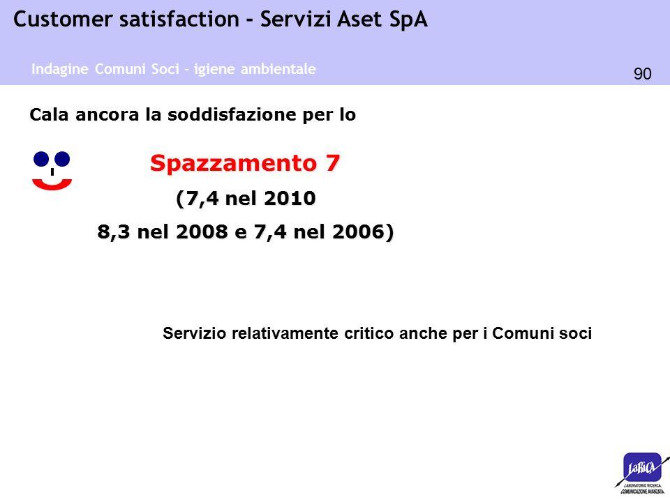 90 Customer satisfaction - Servizi Aset SpA Indagine Comuni Soci - igiene ambientale Spazzamento 7 (7,4 nel 2010 8,3 nel 2008 e 7,4 nel 2006) Cala ancora la soddisfazione per lo Servizio relativamente critico anche per i Comuni soci