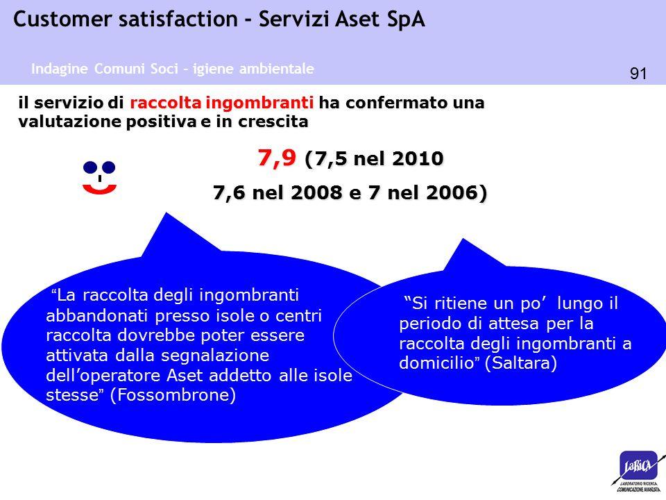 91 Customer satisfaction - Servizi Aset SpA Indagine Comuni Soci - igiene ambientale il servizio di raccolta ingombranti ha confermato una valutazione