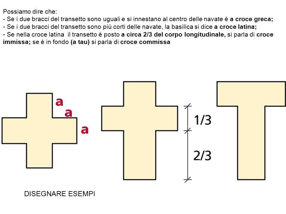 Possiamo dire che: - Se i due bracci del transetto sono uguali e si innestano al centro delle navate è a croce greca; - Se i due bracci del transetto