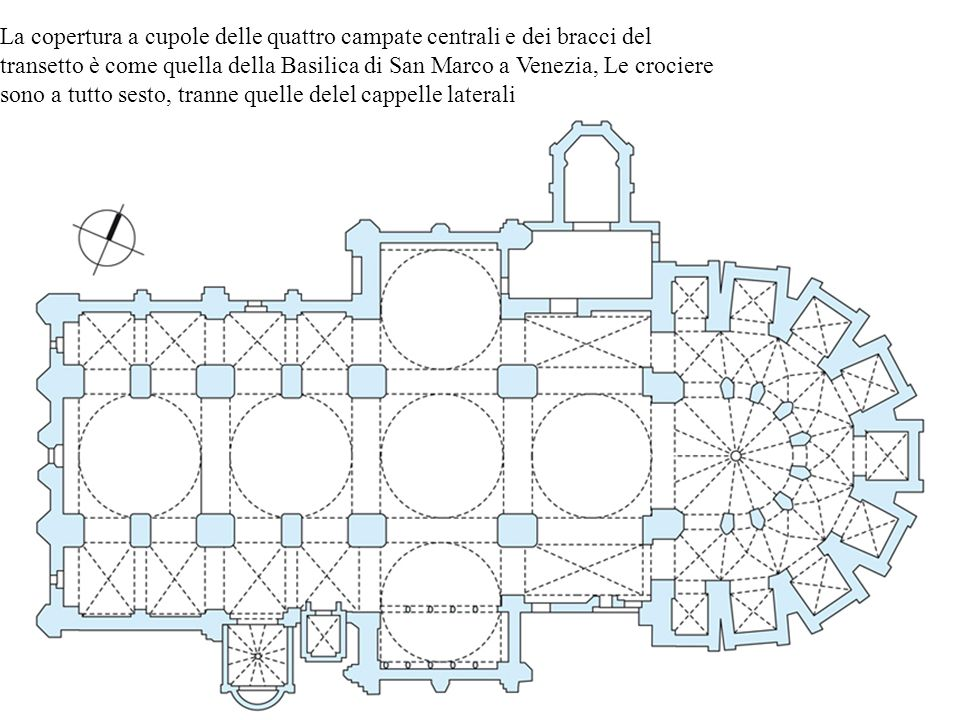 All esterno i contrafforti si fondono con il tema dell arco rampante trasformandosi in lunghi muri dalla superficie superiore inclinata.
