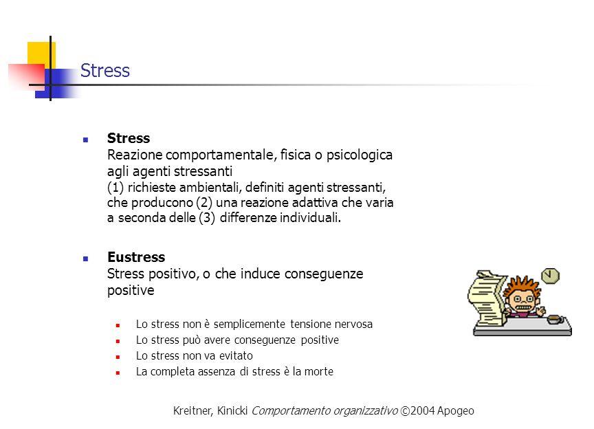 Kreitner, Kinicki Comportamento organizzativo ©2004 Apogeo Stress Stress Reazione comportamentale, fisica o psicologica agli agenti stressanti (1) ric