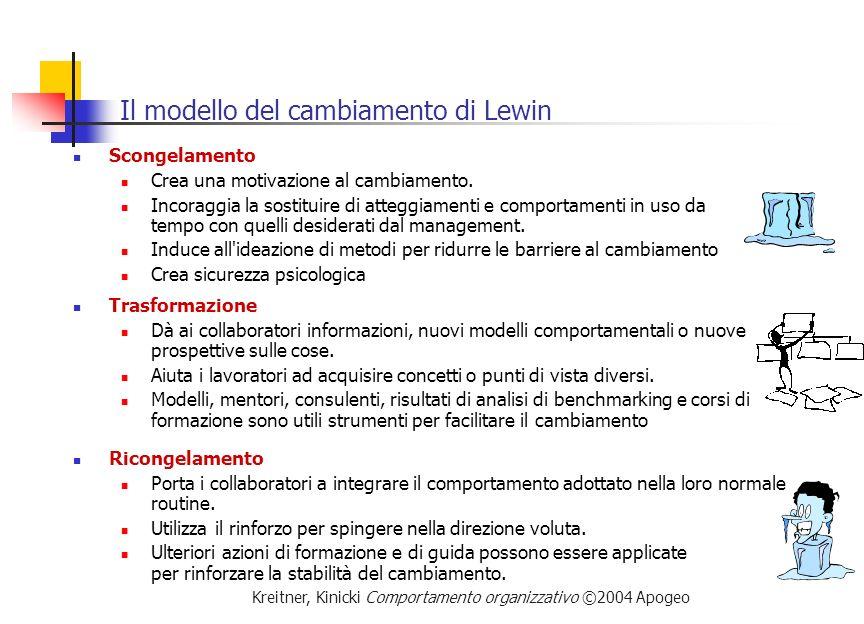 Kreitner, Kinicki Comportamento organizzativo ©2004 Apogeo Il modello del cambiamento di Lewin Trasformazione Dà ai collaboratori informazioni, nuovi