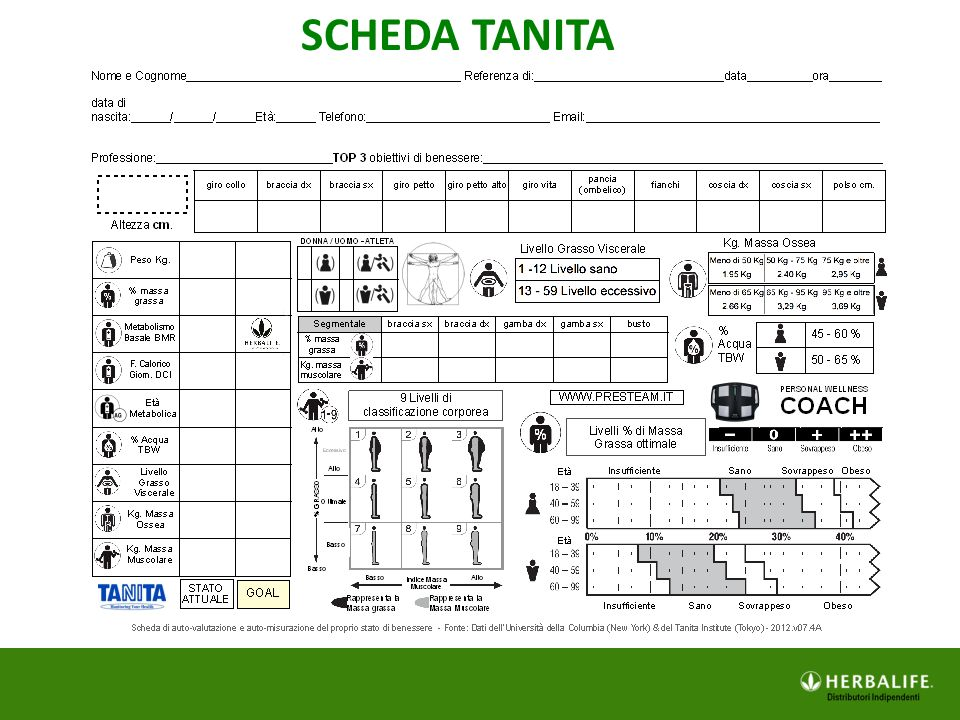 SCHEDA TANITA
