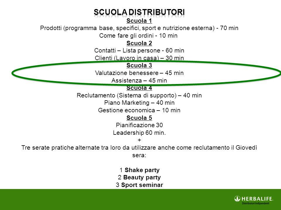 2) Perché non siamo venditori Un Distributore accompagna il Cliente alla meta, preoccupandosi SOLO del SUO RISULTATO Sono le PERSONE ad avere bisogno dell'Assistenza…Non i Prodotti.