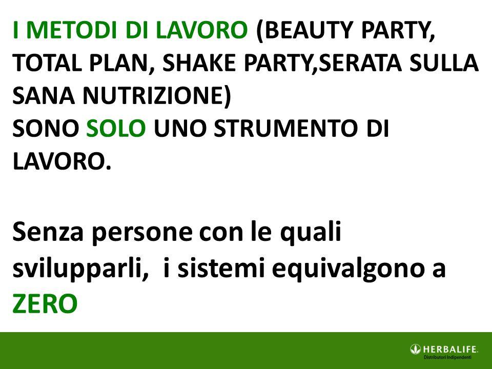 BEAUTY PARTY/TOTAL PLAN Bellezza, Benessere, Informazione