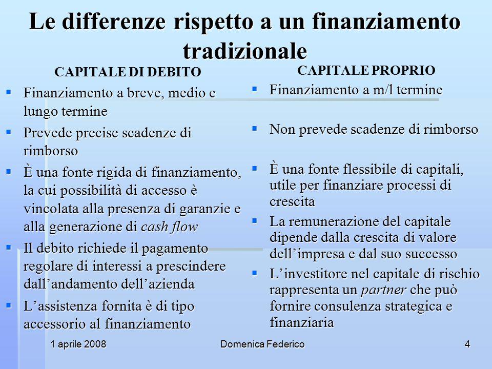 1 aprile 2008Domenica Federico15 Quando disinvestire.