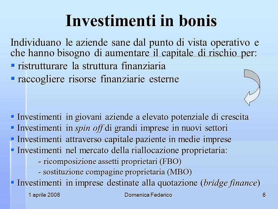 1 aprile 2008Domenica Federico27 Il private equity al sud 2001200220032004 Numero di operazioni in Italia 60587155 Numero di operazioni al sud 2155 Sicilia (2) Abruzzo (1) Campania (1) Calabria (1) Fonte: Private equity monitor