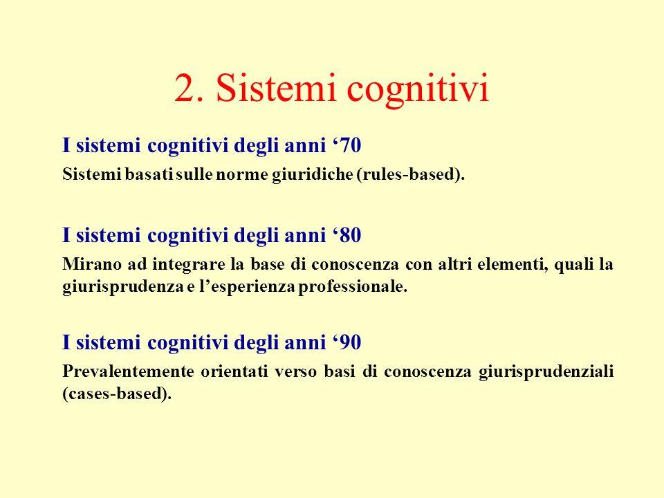 2. Sistemi cognitivi I sistemi cognitivi degli anni '70 Sistemi basati sulle norme giuridiche (rules-based). I sistemi cognitivi degli anni '80 Mirano