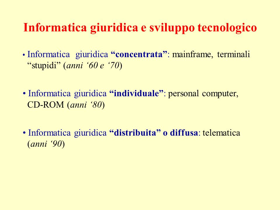 Informatica giuridica concentrata : mainframe, terminali stupidi (anni '60 e '70) Informatica giuridica individuale : personal computer, CD-ROM (anni '80) Informatica giuridica distribuita o diffusa: telematica (anni '90) Informatica giuridica e sviluppo tecnologico