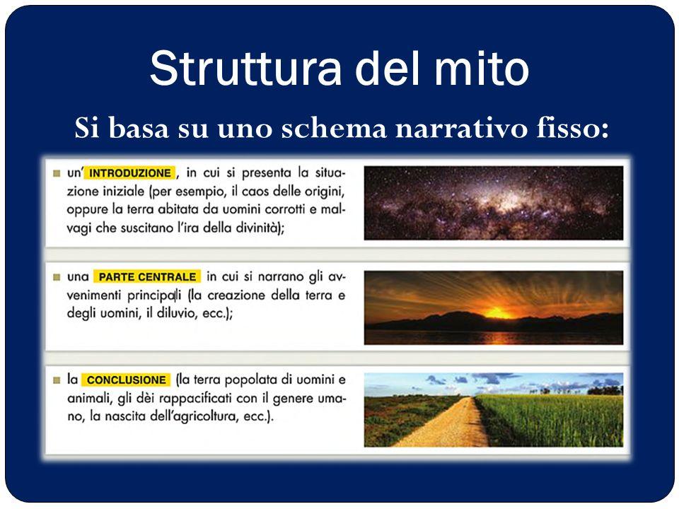 Struttura del mito Si basa su uno schema narrativo fisso: