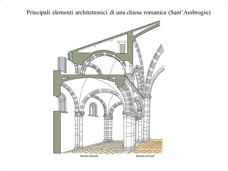 Principali elementi architettonici di una chiesa romanica (Sant'Ambrogio)