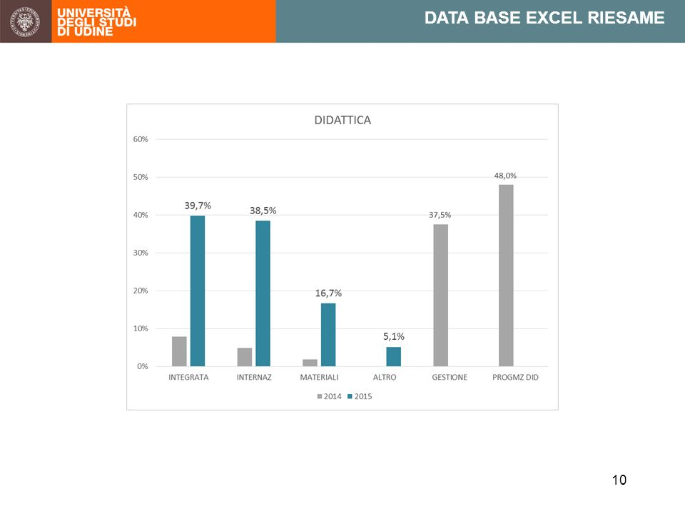 10 DATA BASE EXCEL RIESAME