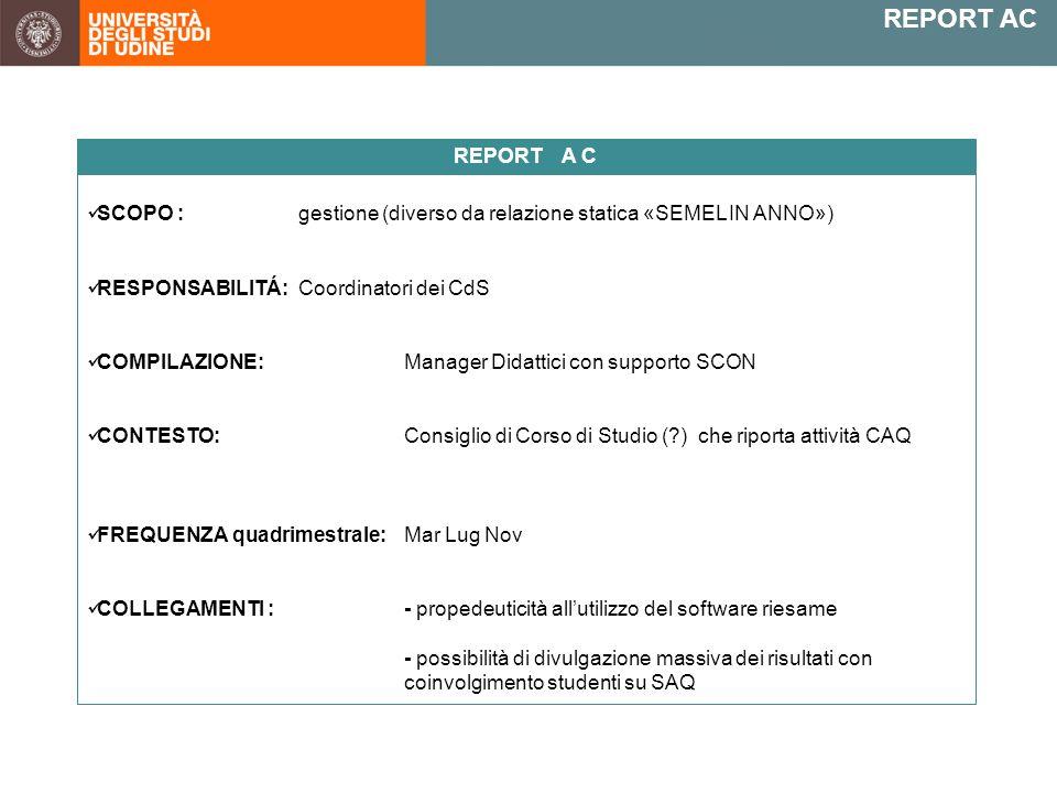 SCOPO : gestione (diverso da relazione statica «SEMEL IN ANNO») RESPONSABILITÁ: Coordinatori dei CdS COMPILAZIONE: Manager Didattici con supporto SCON