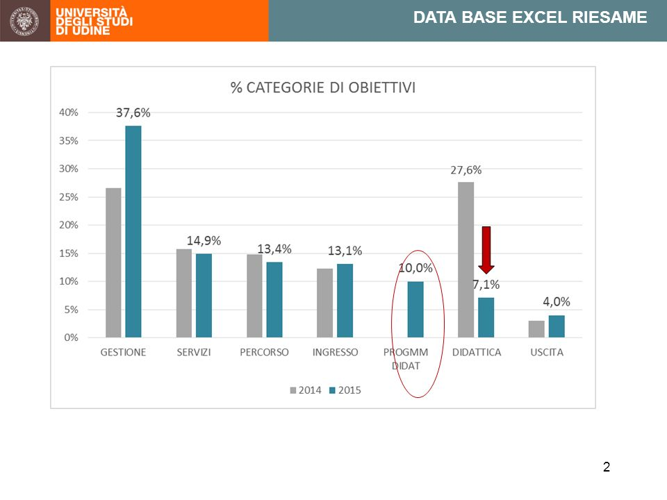 2 DATA BASE EXCEL RIESAME