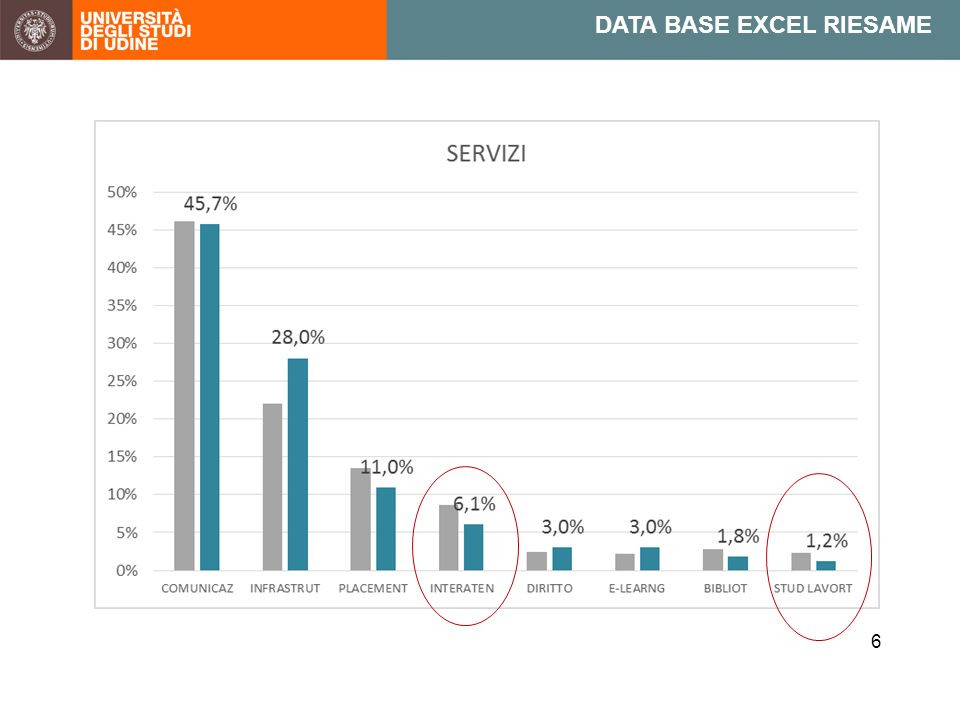 6 DATA BASE EXCEL RIESAME