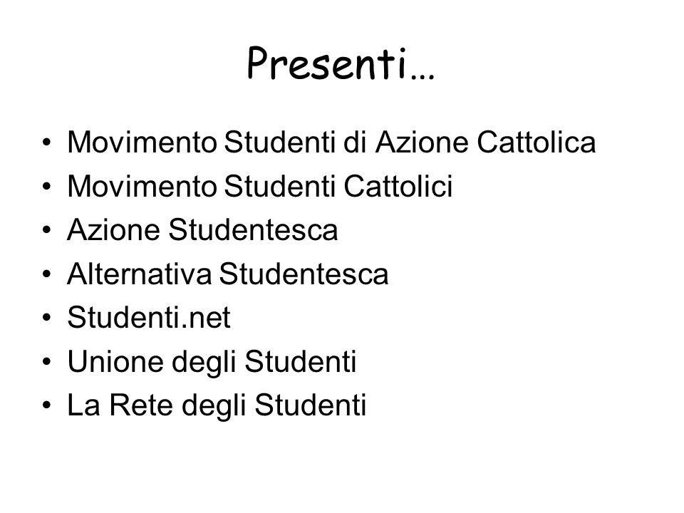 Presenti… Movimento Studenti di Azione Cattolica Movimento Studenti Cattolici Azione Studentesca Alternativa Studentesca Studenti.net Unione degli Studenti La Rete degli Studenti