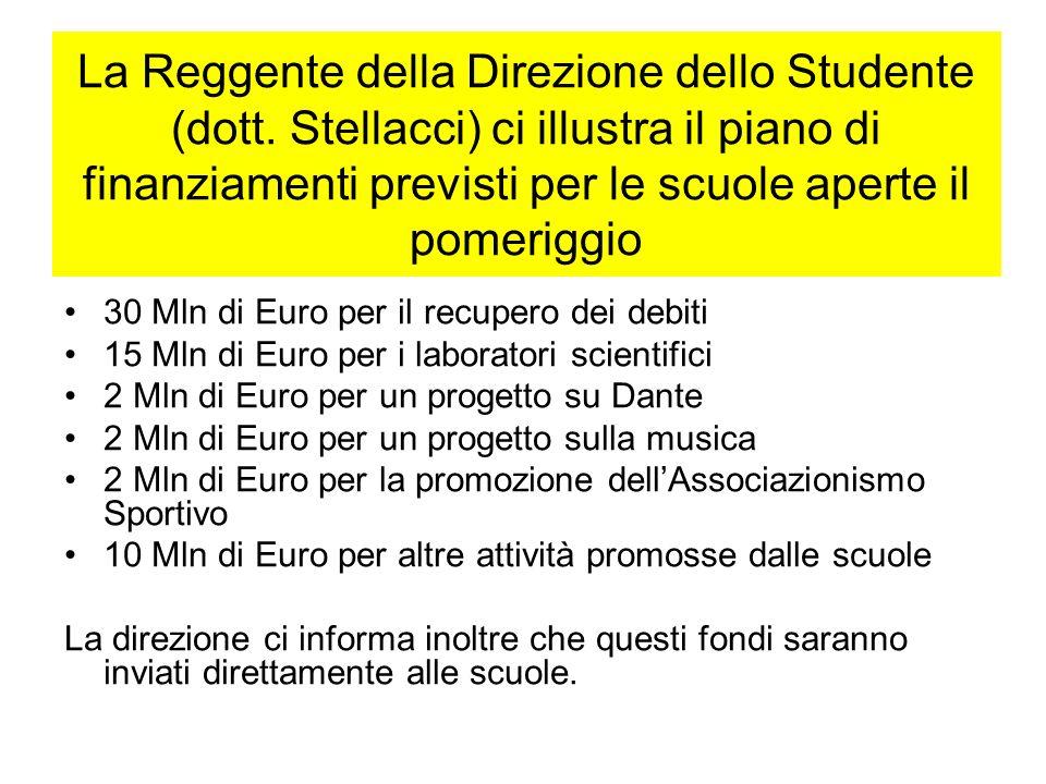 La Reggente della Direzione dello Studente (dott. Stellacci) ci illustra il piano di finanziamenti previsti per le scuole aperte il pomeriggio 30 Mln