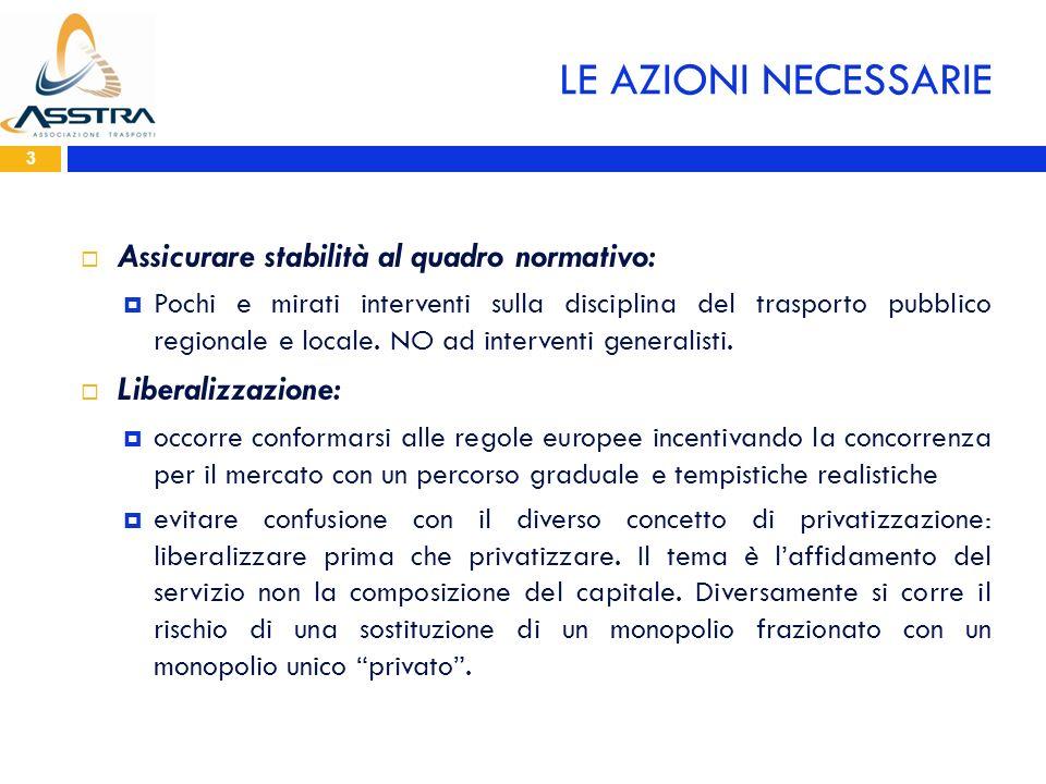  Assicurare stabilità al quadro normativo:  Pochi e mirati interventi sulla disciplina del trasporto pubblico regionale e locale.