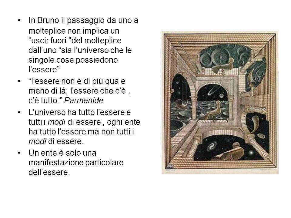 """In Bruno il passaggio da uno a molteplice non implica un """"uscir fuori"""