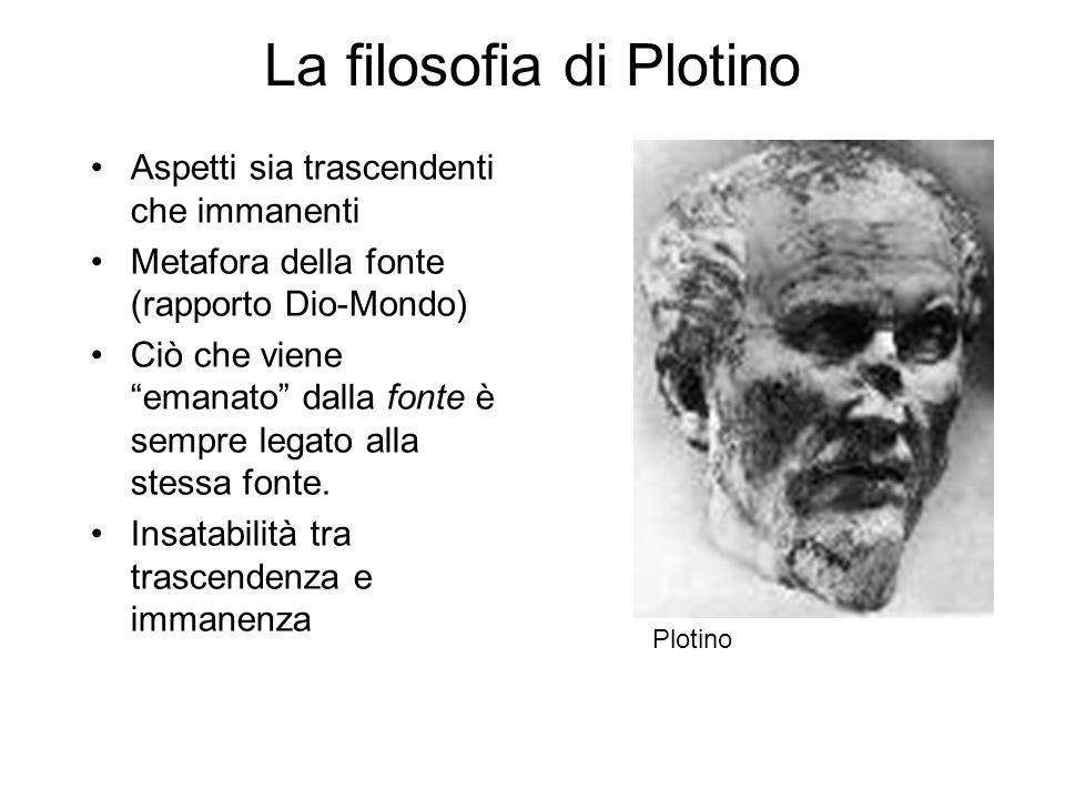 """La filosofia di Plotino Aspetti sia trascendenti che immanenti Metafora della fonte (rapporto Dio-Mondo) Ciò che viene """"emanato"""" dalla fonte è sempre"""