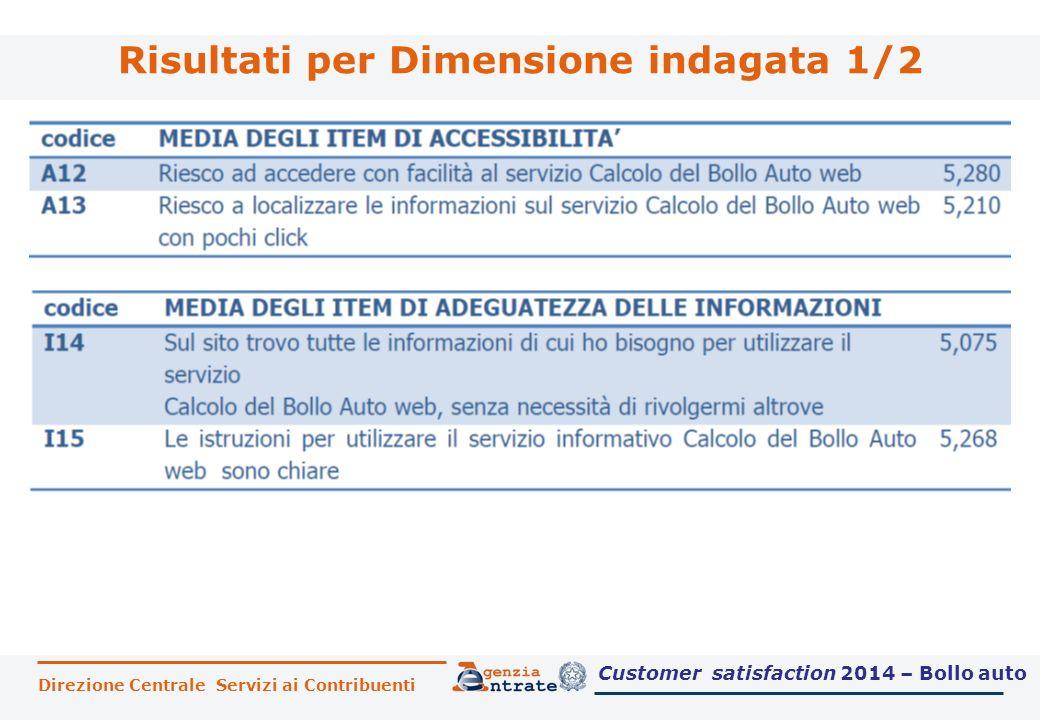 Risultati per Dimensione indagata 1/2 Customer satisfaction 2014 – Bollo auto Direzione Centrale Servizi ai Contribuenti