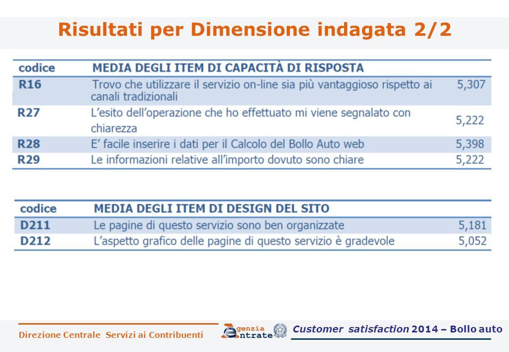 Risultati per Dimensione indagata 2/2 Customer satisfaction 2014 – Bollo auto Direzione Centrale Servizi ai Contribuenti