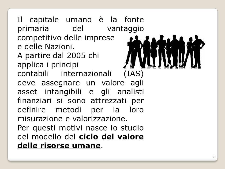 Il capitale umano è la fonte primaria del vantaggio competitivo delle imprese e delle Nazioni. A partire dal 2005 chi applica i principi contabili int