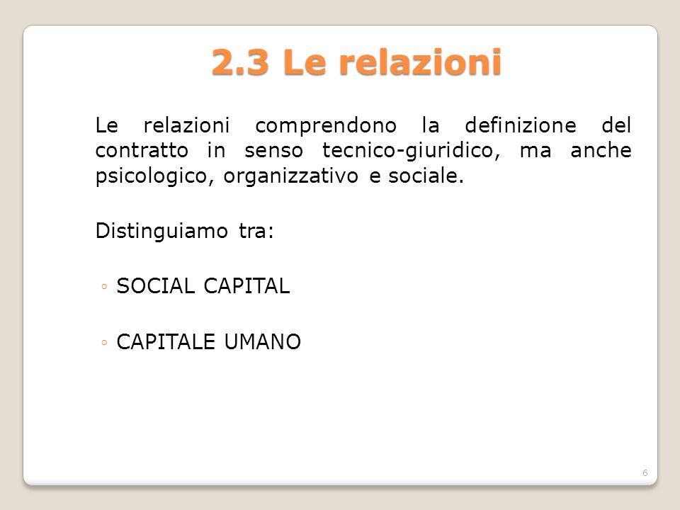 2.3 Le relazioni Le relazioni comprendono la definizione del contratto in senso tecnico-giuridico, ma anche psicologico, organizzativo e sociale. Dist