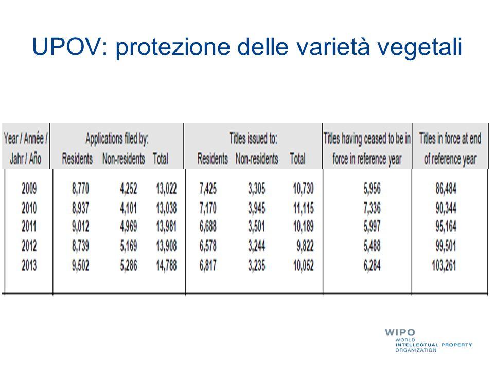 UPOV: protezione delle varietà vegetali