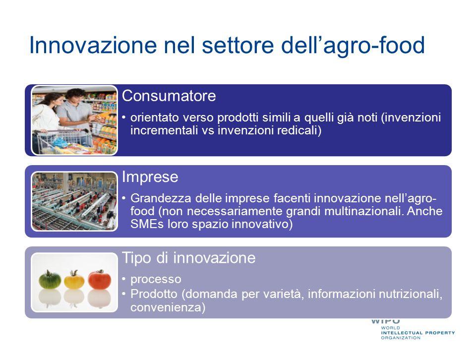 Innovazione nel settore dell'agro-food Consumatore orientato verso prodotti simili a quelli già noti (invenzioni incrementali vs invenzioni redicali) Imprese Grandezza delle imprese facenti innovazione nell'agro- food (non necessariamente grandi multinazionali.