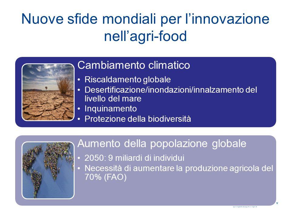 Sistemi di Innovazione Agricola: il ruolo dei governi Sistemi di innovazione agricola (SIA): chiave per incrementare la performance economica, ambientale e sociale del settore agri-food Molti paesi: riformato i loro SIA nazionali.