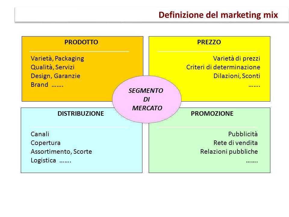Definizione del marketing mix PRODOTTO Varietà, Packaging Qualità, Servizi Design, Garanzie Brand …….