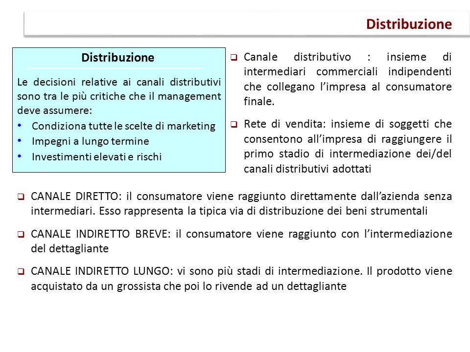  Canale distributivo : insieme di intermediari commerciali indipendenti che collegano l'impresa al consumatore finale.