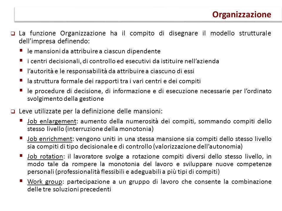  La funzione Organizzazione ha il compito di gestire le persone all'interno di un'organizzazione tramite:  Selezione e acquisizione  Amministrazione: elaborazione delle paghe, versamento dei contributi, etc.