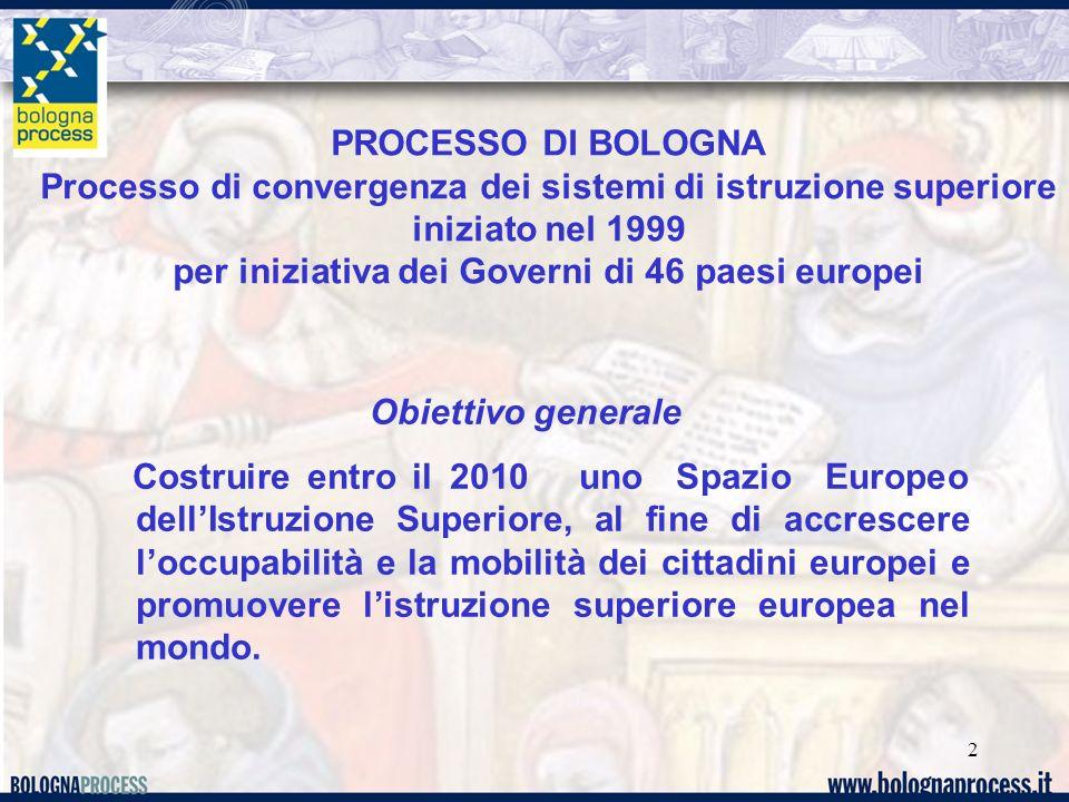 2 PROCESSO DI BOLOGNA Processo di convergenza dei sistemi di istruzione superiore iniziato nel 1999 per iniziativa dei Governi di 46 paesi europei Obi