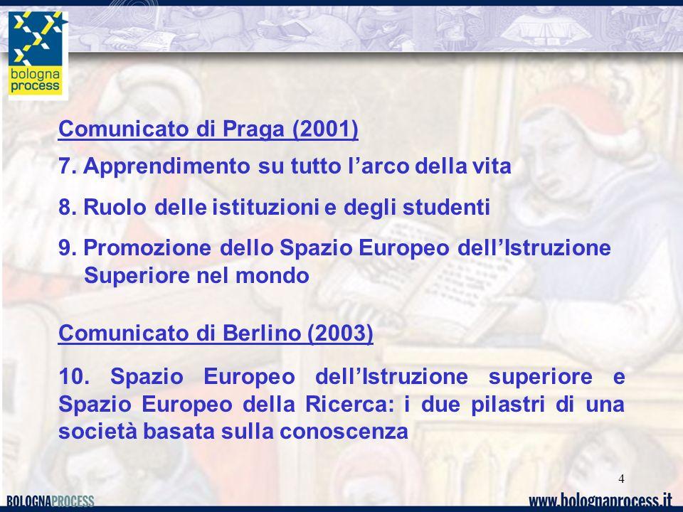4 7. Apprendimento su tutto l'arco della vita 8. Ruolo delle istituzioni e degli studenti 9. Promozione dello Spazio Europeo dell'Istruzione Superiore