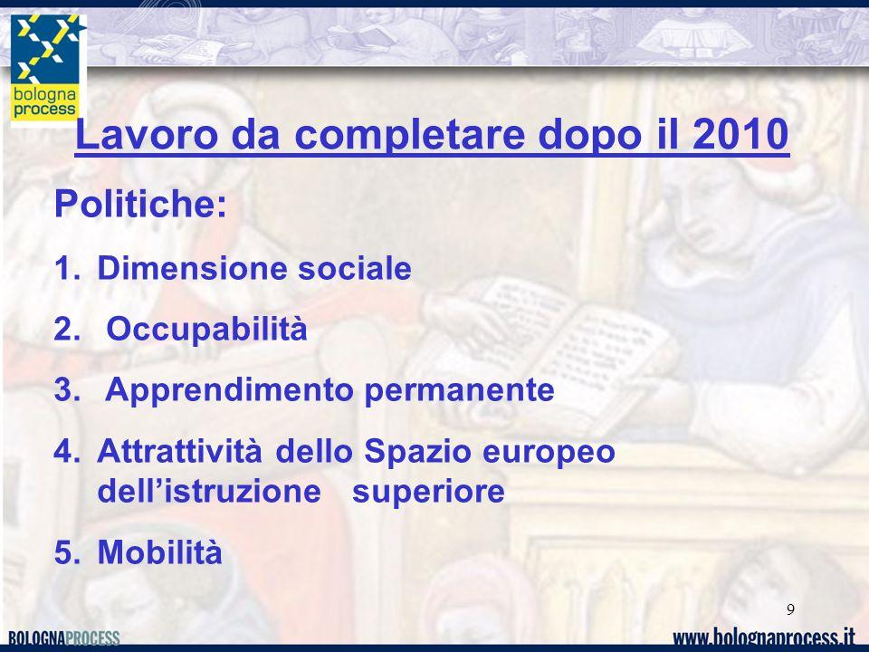9 Lavoro da completare dopo il 2010 Politiche: 1.Dimensione sociale 2. Occupabilità 3. Apprendimento permanente 4.Attrattività dello Spazio europeo de