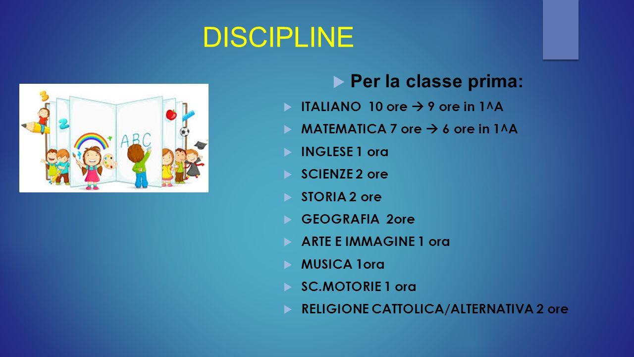 DISCIPLINE  Per la classe prima:  ITALIANO 10 ore  9 ore in 1^A  MATEMATICA 7 ore  6 ore in 1^A  INGLESE 1 ora  SCIENZE 2 ore  STORIA 2 ore 