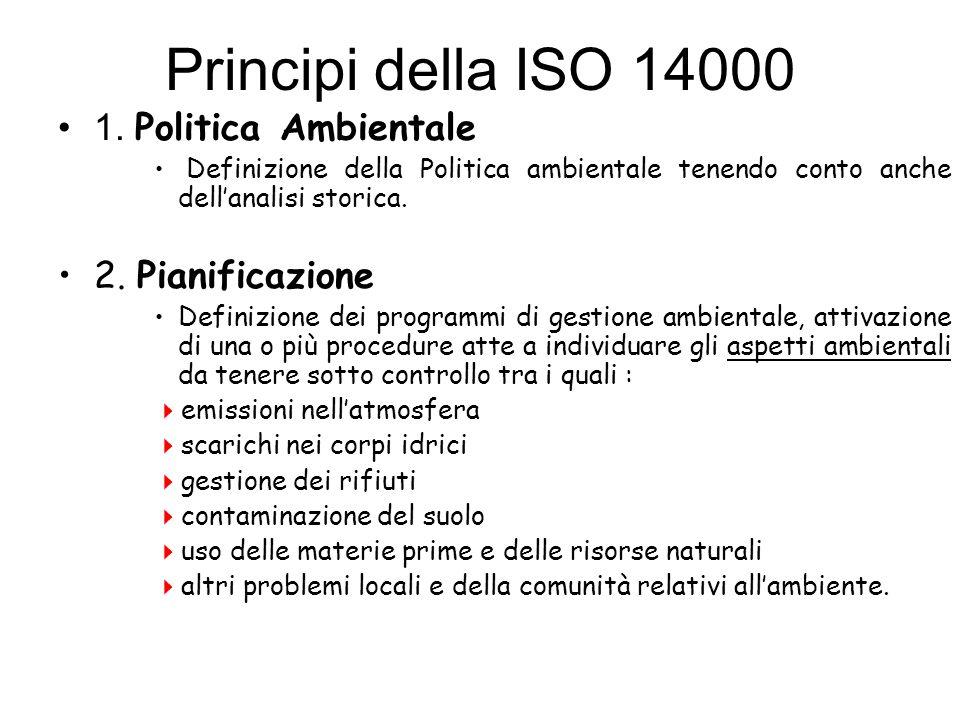 Principi della ISO 14000 1. Politica Ambientale Definizione della Politica ambientale tenendo conto anche dell'analisi storica. 2. Pianificazione Defi