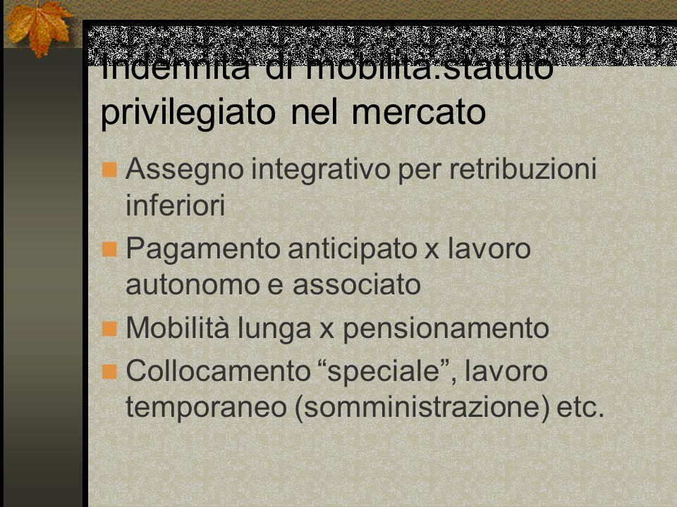 Indennità di mobilità:statuto privilegiato nel mercato Assegno integrativo per retribuzioni inferiori Pagamento anticipato x lavoro autonomo e associato Mobilità lunga x pensionamento Collocamento speciale , lavoro temporaneo (somministrazione) etc.