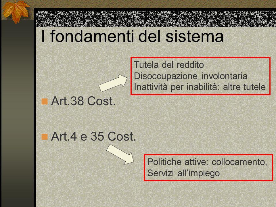 I fondamenti del sistema Art.38 Cost. Art.4 e 35 Cost.
