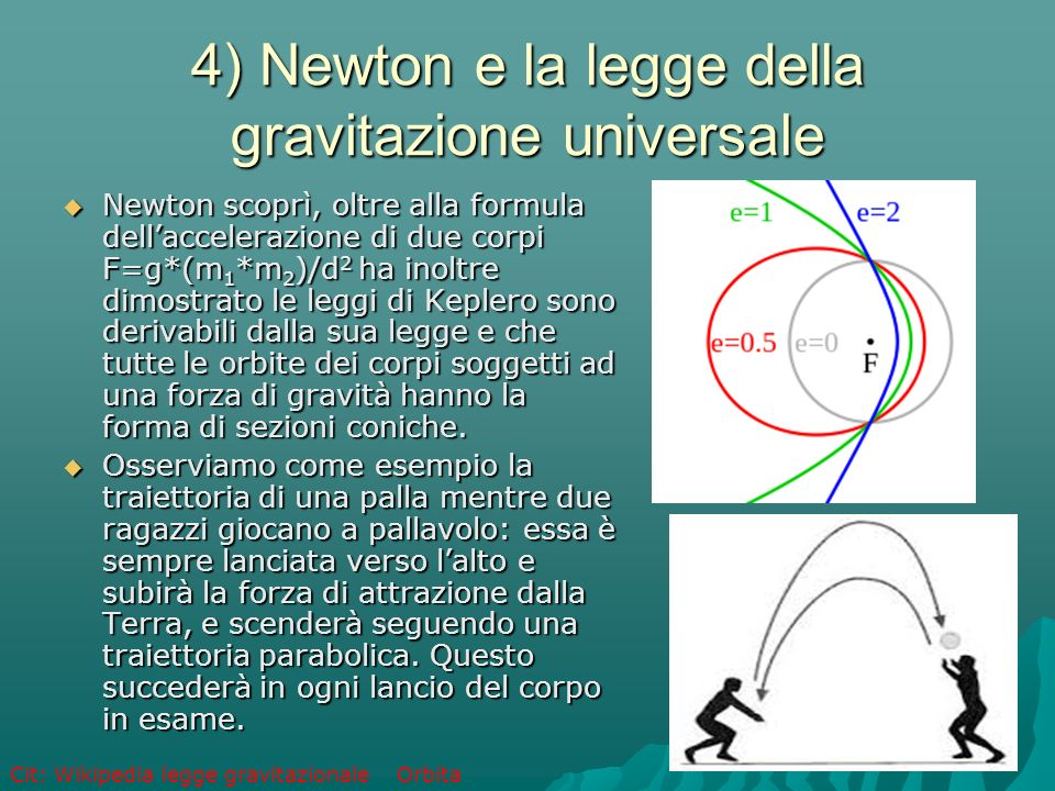 4) Newton e la legge della gravitazione universale  Newton scoprì, oltre alla formula dell'accelerazione di due corpi F=g*(m 1 *m 2 )/d 2 ha inoltre dimostrato le leggi di Keplero sono derivabili dalla sua legge e che tutte le orbite dei corpi soggetti ad una forza di gravità hanno la forma di sezioni coniche.