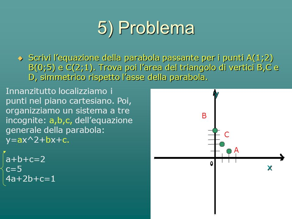 5) Problema SSSScrivi l'equazione della parabola passante per i punti A(1;2) B(0;5) e C(2;1). Trova poi l'area del triangolo di vertici B,C e D, s